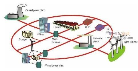 经济类小论文范文_数据驱动技术在虚拟电厂中的应用综述-电子职称论文发表范文 ...
